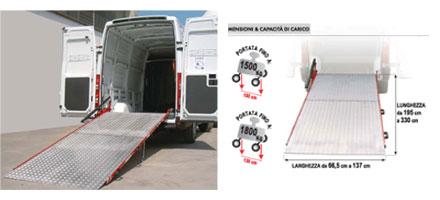 Rampe di carico su misura per autovetture roma e provincia for Rampe di carico in alluminio pieghevoli